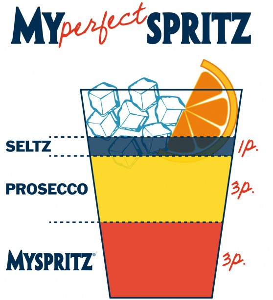 MySpritz Recipe